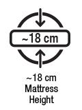 Approx 18 cm mattress height