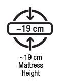 Approx 19 cm mattress height