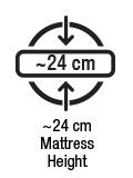 Approx 24 cm mattress height