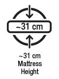 Approx 31 cm mattress height