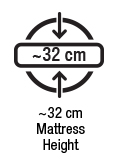 Approx 32 cm mattress height