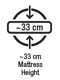 Approx 33 cm mattress height