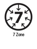 7-Zone Pocket Spring System