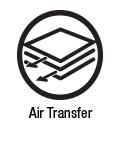 Provides air permeability
